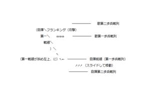戦列図・フランキング.png